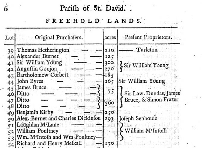 Extract from References to the Plan of the Island of Dominica, as Surveyed from the Year 1765 to 1773 (1777)