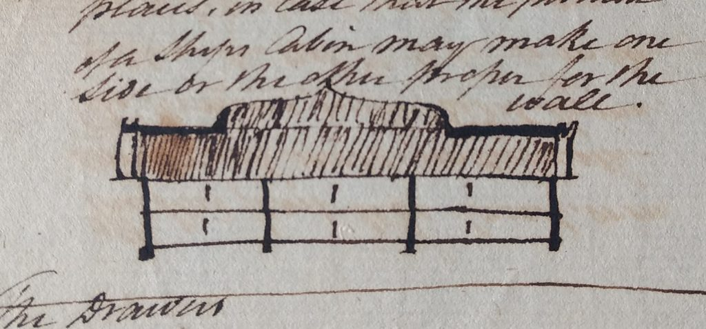 Detail of a sketch of Macintosh's ship-board bed, undated (c. 1770s).